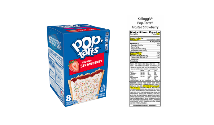 """The front of a strawberry pop tart box and next to it, the nutrition label, highlighted items include: """"Serving Size (25g)"""", """"Calories 200"""", """"Sodium 170mg"""". Under Ingredients, the following is highlighted: """"Corn Syrup"""", """"High Fructose Corn Syrup"""", """"Dextrose"""" and """"Sugar"""""""